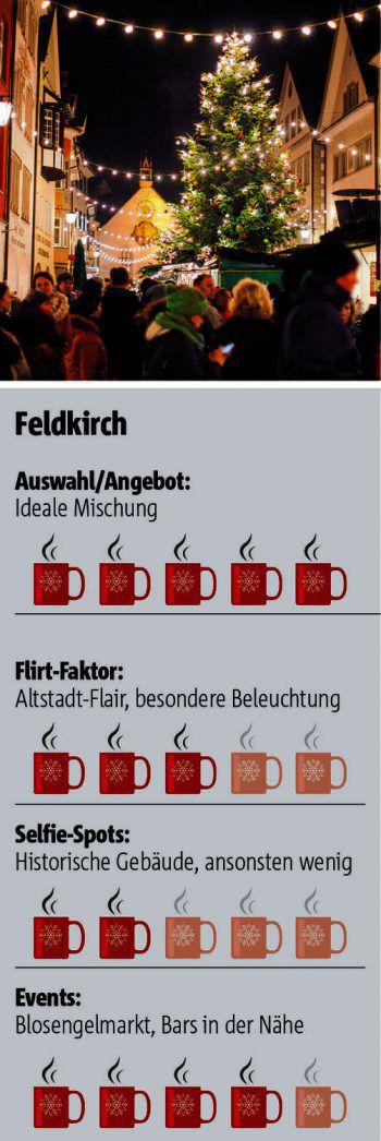 Singlebrse in Feldkirch bei Feldkirch und - flirt-hunter