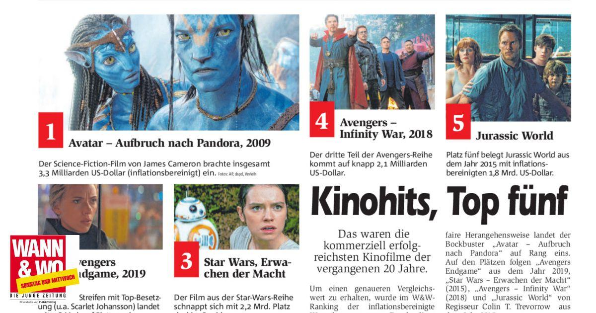 Kinohits 2011