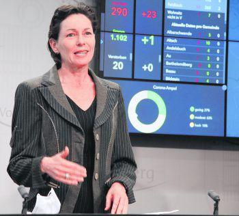Gesundheitslandesrätin Martina Rüscher bei der gestrigen Pressekonferenz.Grafik: asdf